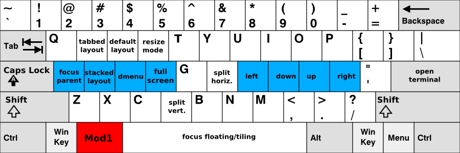 Keyboard Map i3 - 1